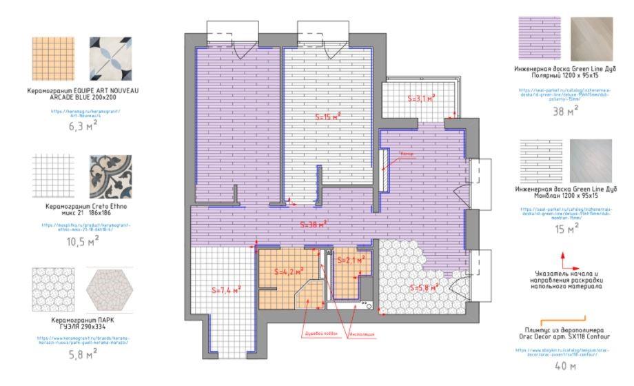 план квартиры дизайн
